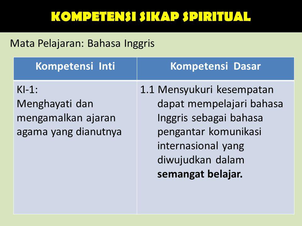 KOMPETENSI SIKAP SPIRITUAL Kompetensi IntiKompetensi Dasar KI-1: Menghayati dan mengamalkan ajaran agama yang dianutnya 1.1 Mensyukuri kesempatan dapa