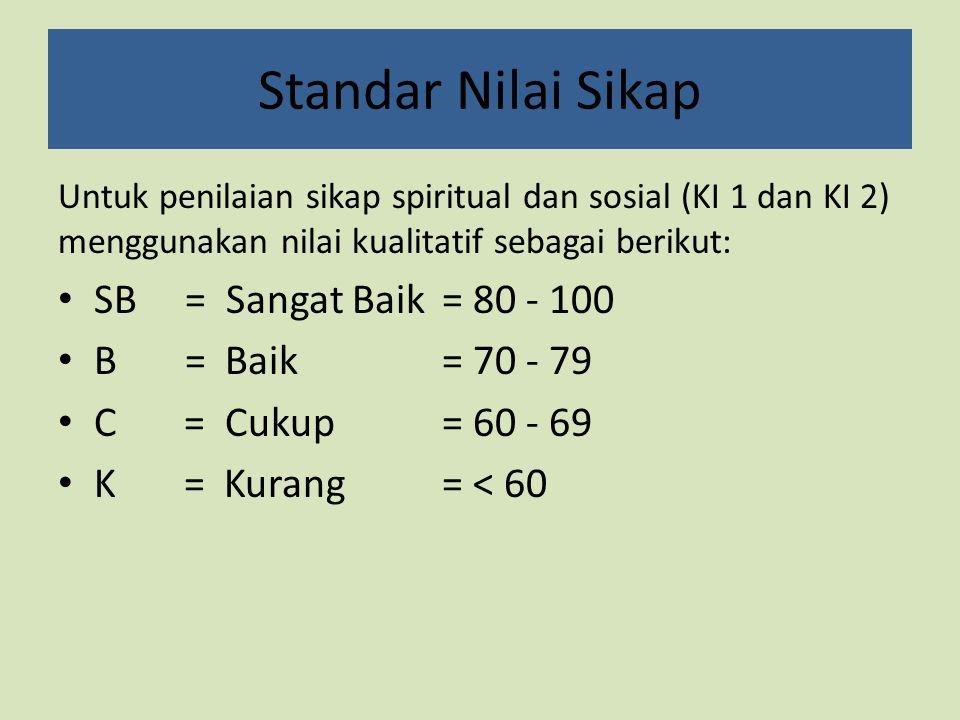 Standar Nilai Sikap Untuk penilaian sikap spiritual dan sosial (KI 1 dan KI 2) menggunakan nilai kualitatif sebagai berikut: SB = Sangat Baik = 80 - 1