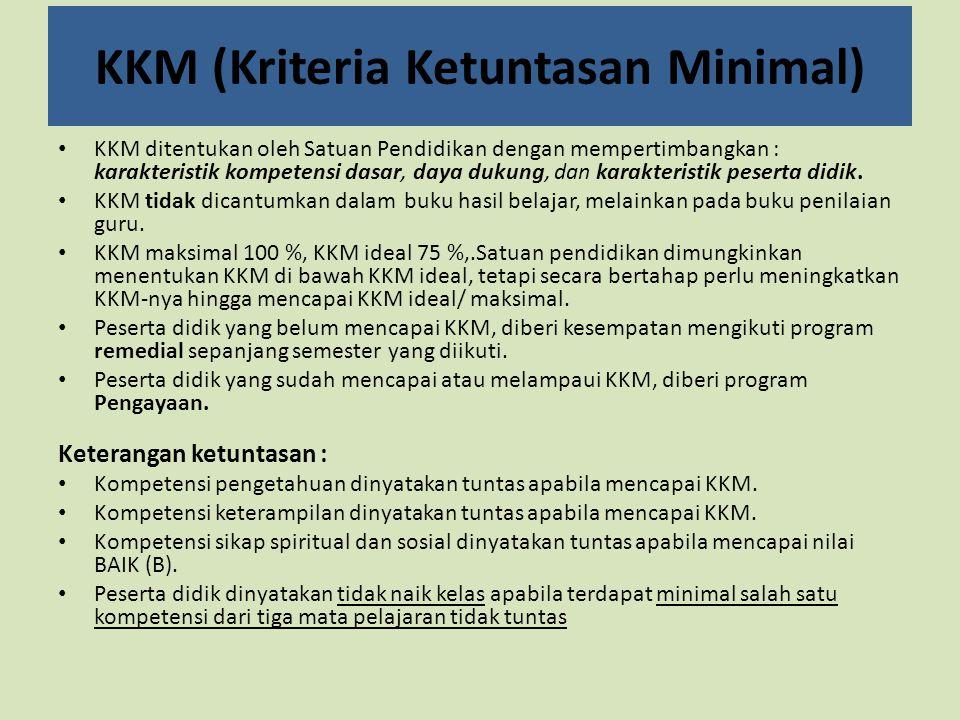 KKM (Kriteria Ketuntasan Minimal) KKM ditentukan oleh Satuan Pendidikan dengan mempertimbangkan : karakteristik kompetensi dasar, daya dukung, dan kar