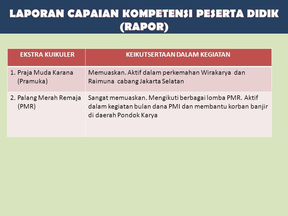 EKSTRA KUIKULERKEIKUTSERTAAN DALAM KEGIATAN 1.Praja Muda Karana (Pramuka) Memuaskan. Aktif dalam perkemahan Wirakarya dan Raimuna cabang Jakarta Selat