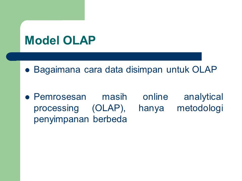 Model OLAP Bagaimana cara data disimpan untuk OLAP Pemrosesan masih online analytical processing (OLAP), hanya metodologi penyimpanan berbeda