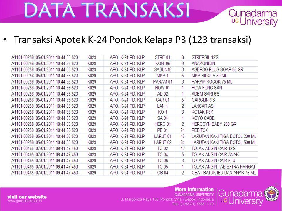 Transaksi Apotek K-24 Pondok Kelapa P3 (123 transaksi) 11