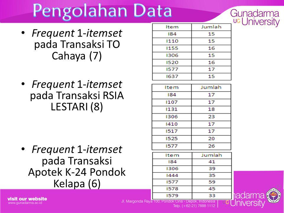 Frequent 1-itemset pada Transaksi TO Cahaya (7) Frequent 1-itemset pada Transaksi RSIA LESTARI (8) Frequent 1-itemset pada Transaksi Apotek K-24 Pondo