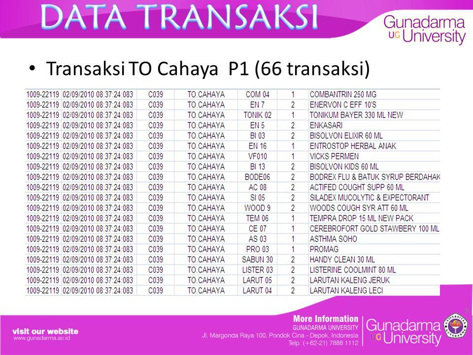 Transaksi TO Cahaya P1 (66 transaksi) 9