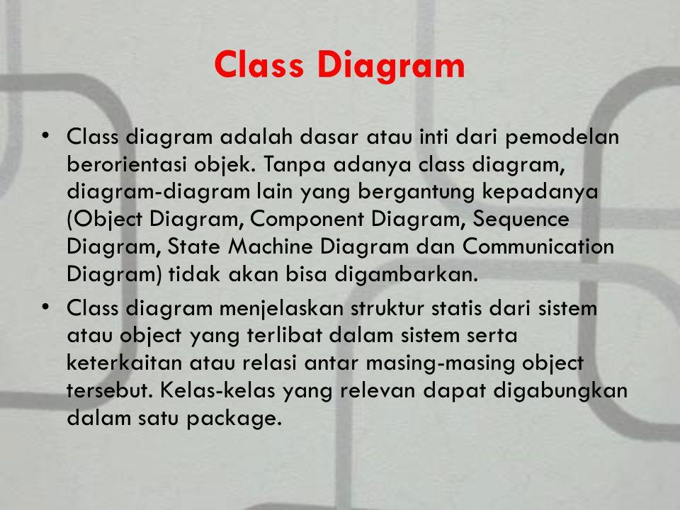 Class Diagram Class diagram adalah dasar atau inti dari pemodelan berorientasi objek.