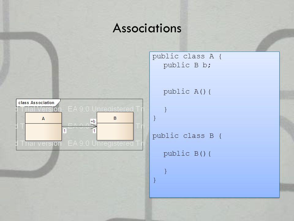 Associations public class A { public B b; public A(){ } public class B { public B(){ } public class A { public B b; public A(){ } public class B { public B(){ }