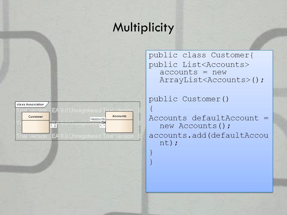 Multiplicity public class Customer{ public List accounts = new ArrayList (); public Customer() { Accounts defaultAccount = new Accounts(); accounts.add(defaultAccou nt); } public class Customer{ public List accounts = new ArrayList (); public Customer() { Accounts defaultAccount = new Accounts(); accounts.add(defaultAccou nt); }