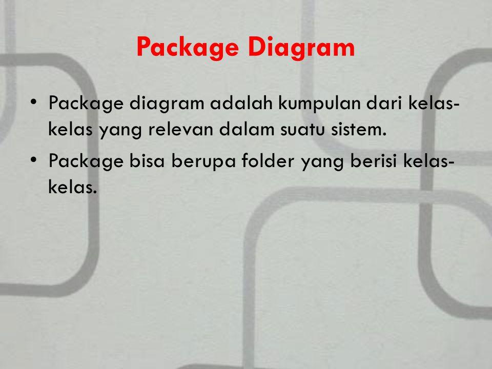 Package Diagram Package diagram adalah kumpulan dari kelas- kelas yang relevan dalam suatu sistem.