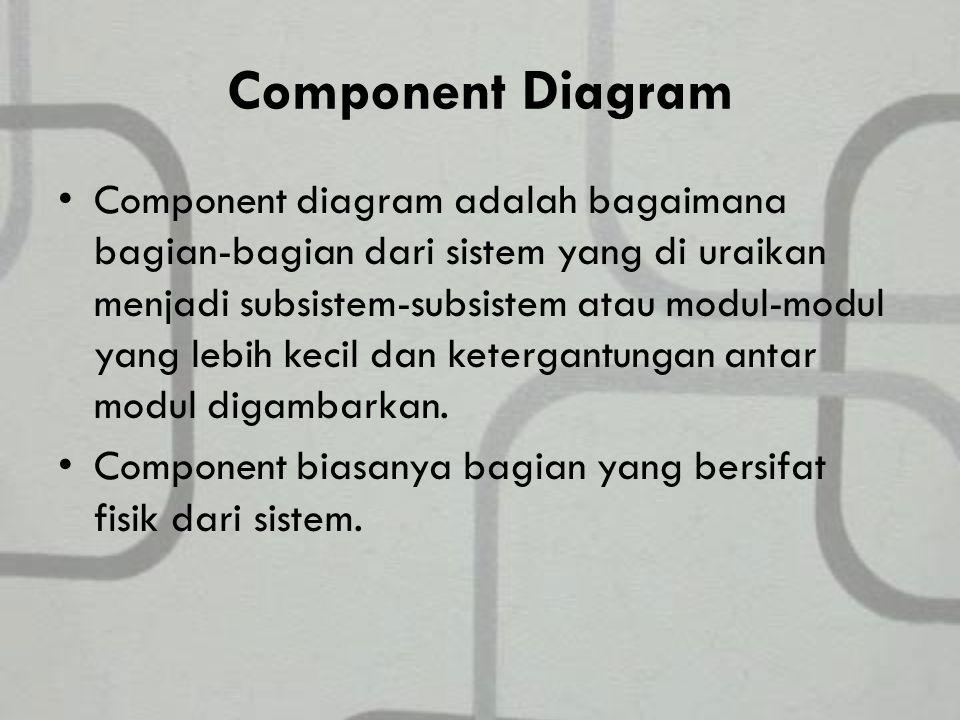 Component Diagram Component diagram adalah bagaimana bagian-bagian dari sistem yang di uraikan menjadi subsistem-subsistem atau modul-modul yang lebih kecil dan ketergantungan antar modul digambarkan.