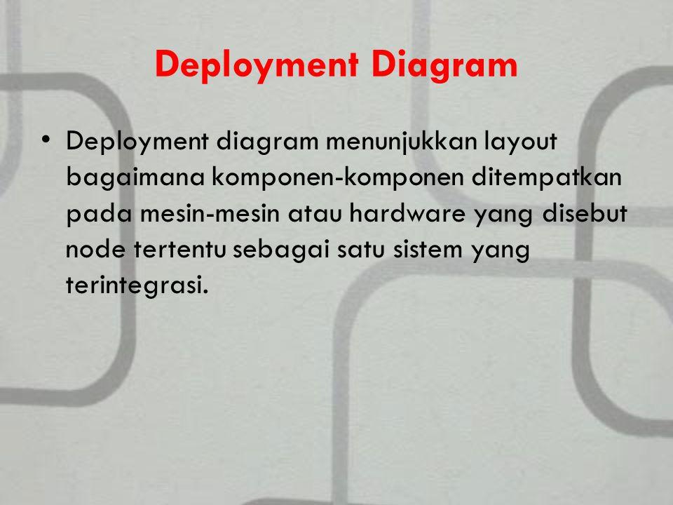 Deployment Diagram Deployment diagram menunjukkan layout bagaimana komponen-komponen ditempatkan pada mesin-mesin atau hardware yang disebut node tertentu sebagai satu sistem yang terintegrasi.