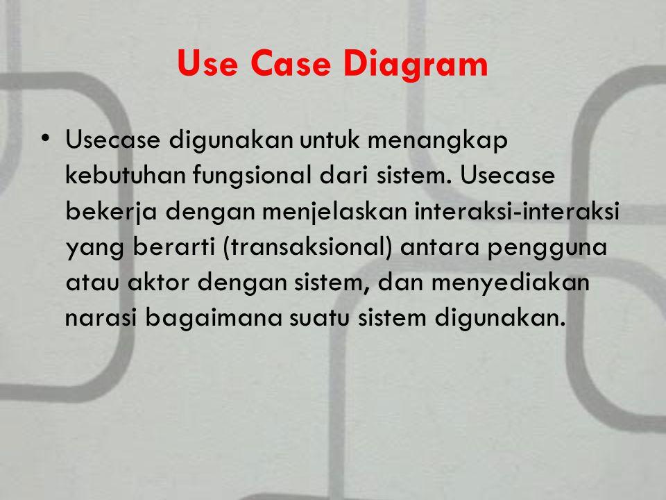 Use Case Diagram Usecase digunakan untuk menangkap kebutuhan fungsional dari sistem.