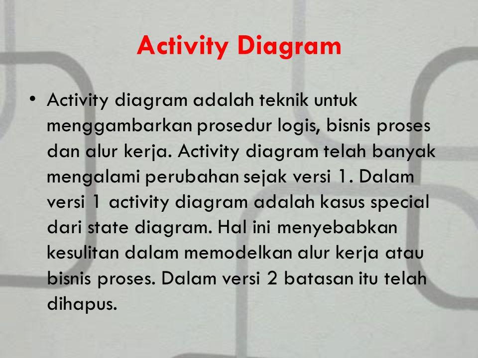 Activity Diagram Activity diagram adalah teknik untuk menggambarkan prosedur logis, bisnis proses dan alur kerja.