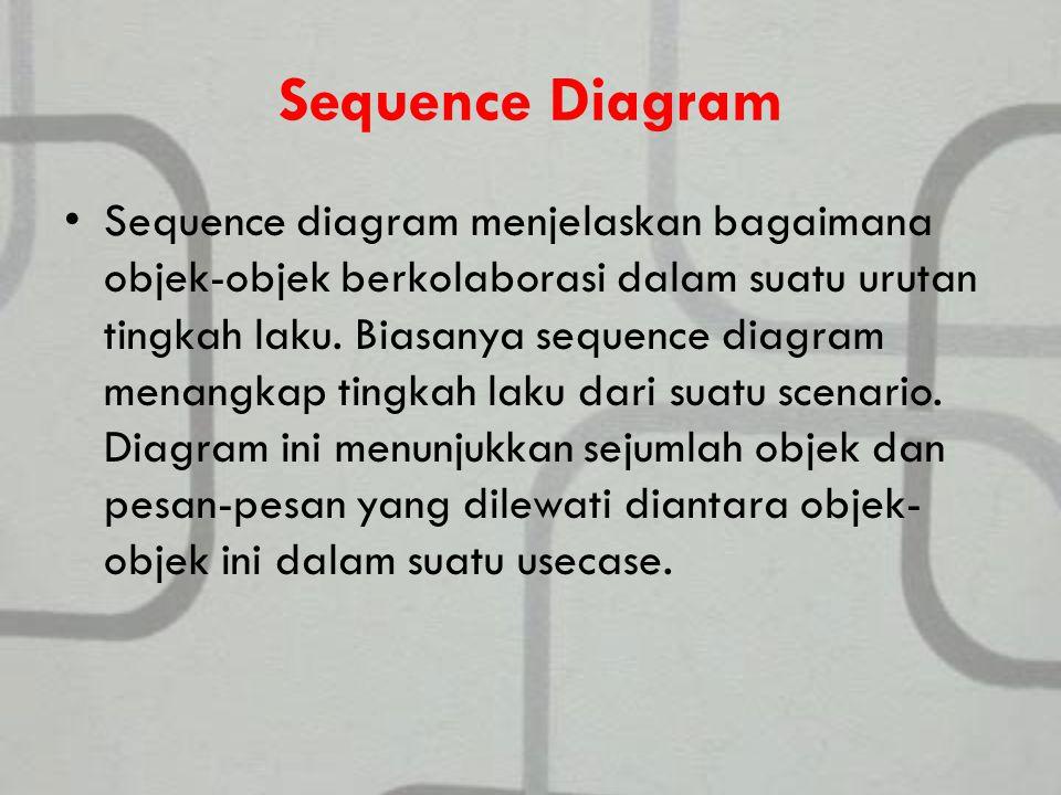 Sequence Diagram Sequence diagram menjelaskan bagaimana objek-objek berkolaborasi dalam suatu urutan tingkah laku.