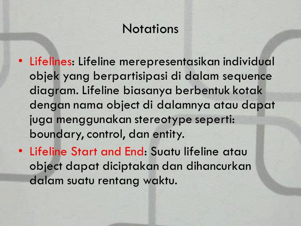 Notations Lifelines: Lifeline merepresentasikan individual objek yang berpartisipasi di dalam sequence diagram.