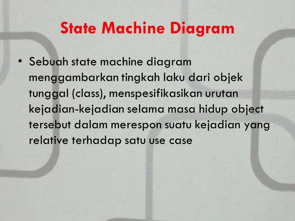State Machine Diagram Sebuah state machine diagram menggambarkan tingkah laku dari objek tunggal (class), menspesifikasikan urutan kejadian-kejadian selama masa hidup object tersebut dalam merespon suatu kejadian yang relative terhadap satu use case
