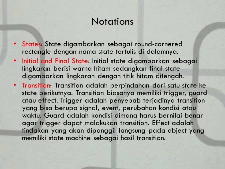 Notations States: State digambarkan sebagai round-cornered rectangle dengan nama state tertulis di dalamnya.