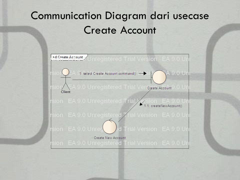 Communication Diagram dari usecase Create Account