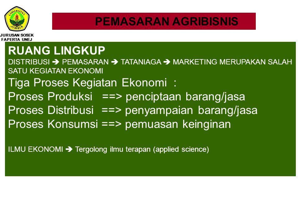 Pokok Bahasan PENDEKATAN STUDI PEMASARAN AGRIBISNIS Sub Pokok Bahasan : Pendekatan Serba Fungsi (Functional Approach) Pendekatan Serba Lembaga (Institutional Approach) Pendekatan Serba Barang (Commodity Approach) Pendekatan Serba Manajemen (Management Approach) Pendekatan Serba Fungsi (Functional Approach) I.Fungsi Pertukaran  Menciptakan Nilai Guna Milik (Possion Utility) 1.