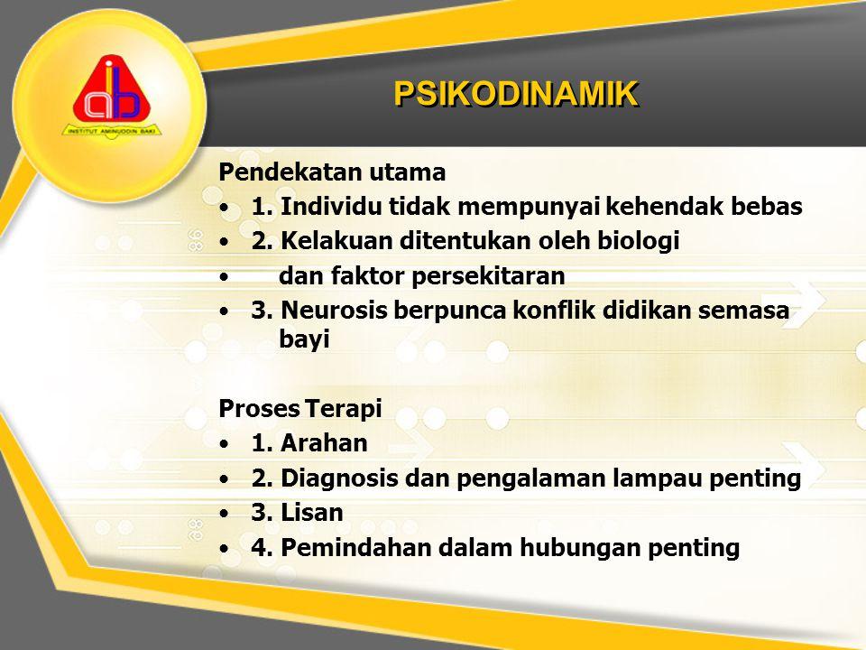 PSIKODINAMIK Pendekatan utama 1. Individu tidak mempunyai kehendak bebas 2. Kelakuan ditentukan oleh biologi dan faktor persekitaran 3. Neurosis berpu