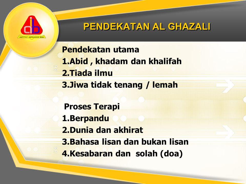 PENDEKATAN AL GHAZALI Pendekatan utama 1.Abid, khadam dan khalifah 2.Tiada ilmu 3.Jiwa tidak tenang / lemah Proses Terapi 1.Berpandu 2.Dunia dan akhir