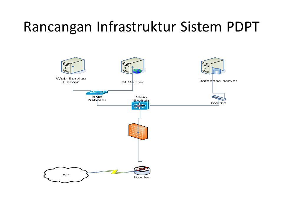 Rancangan Infrastruktur Sistem PDPT