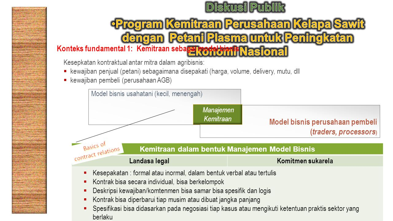 Konteks fundamental 1: Kemitraan sebagai model bisnis Kesepkatan kontraktual antar mitra dalam agribisnis:  kewajiban penjual (petani) sebagaimana disepakati (harga, volume, delivery, mutu, dll  kewajiban pembeli (perusahaan AGB) Model bisnis usahatani (kecil, menengah) Model bisnis perusahaan pembeli ( traders, processors ) Manajemen Kemitraan Kemitraan dalam bentuk Manajemen Model Bisnis Landasa legalKomitmen sukarela  Kesepakatan : formal atau inormal, dalam bentuk verbal atau tertulis  Kontrak bisa secara individual, bisa berkelompok  Deskripsi kewajiban/komtenmen bisa samar bisa spesifik dan logis  Kontrak bisa diperbarui tiap musim atau dibuat jangka panjang  Spesifikasi bisa didasarkan pada negosiasi tiap kasus atau mengikuti ketentuan praktis sektor yang berlaku