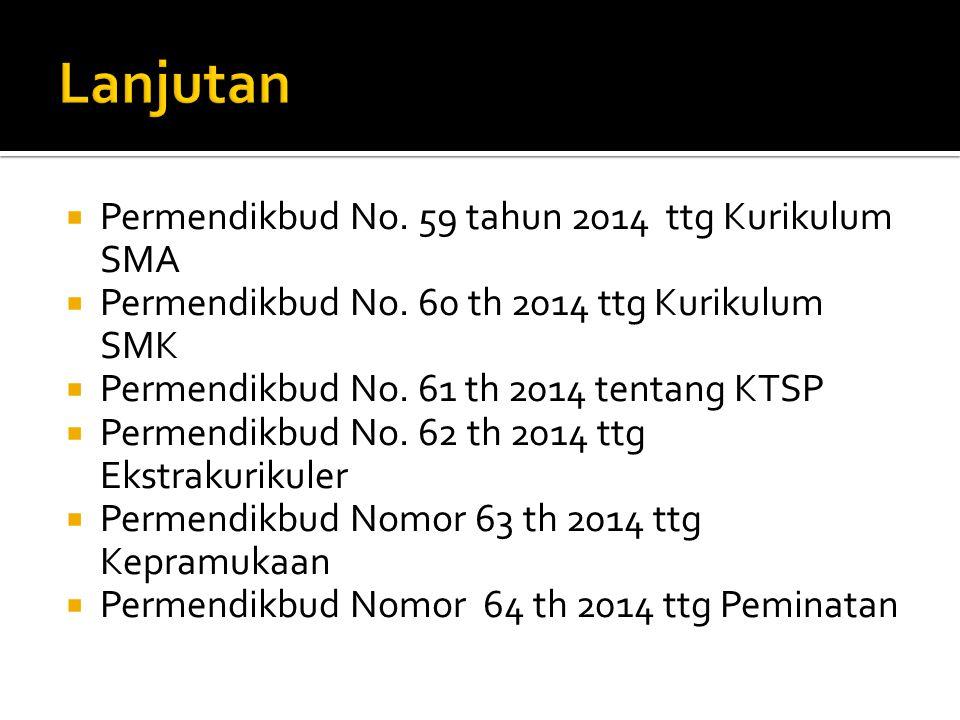  Permendikbud No. 59 tahun 2014 ttg Kurikulum SMA  Permendikbud No. 60 th 2014 ttg Kurikulum SMK  Permendikbud No. 61 th 2014 tentang KTSP  Permen