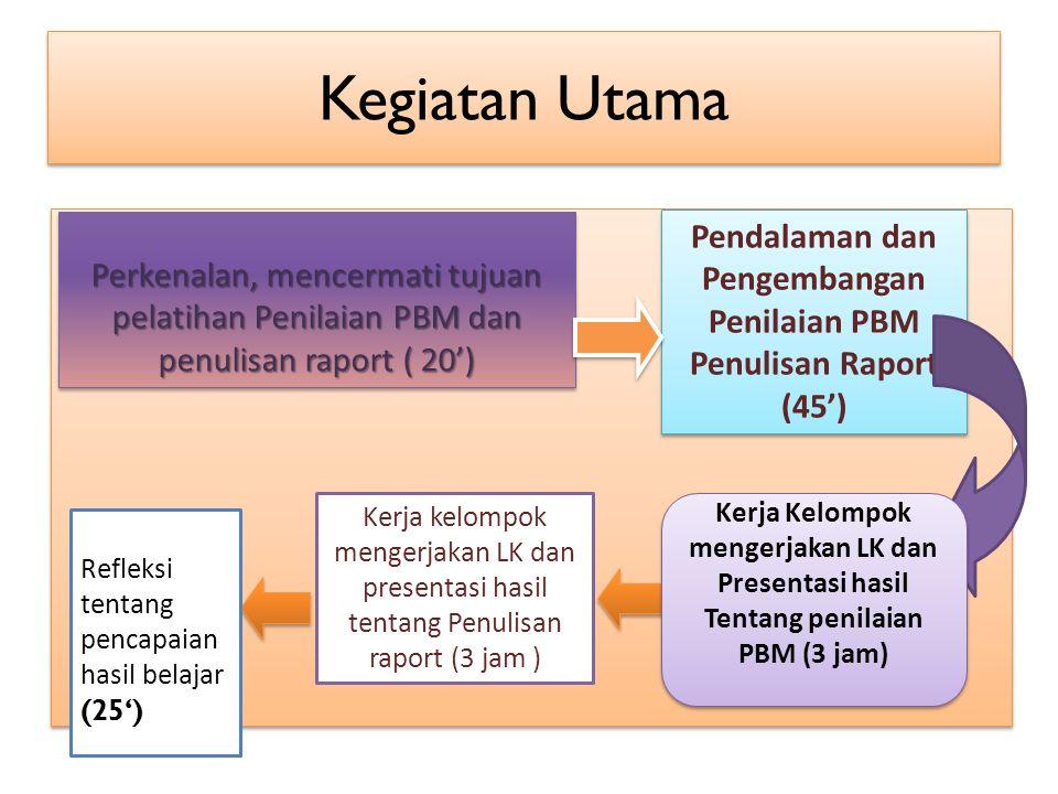 Kegiatan Utama Perkenalan, mencermati tujuan pelatihan Penilaian PBM dan penulisan raport ( 20') Pendalaman dan Pengembangan Penilaian PBM Penulisan R