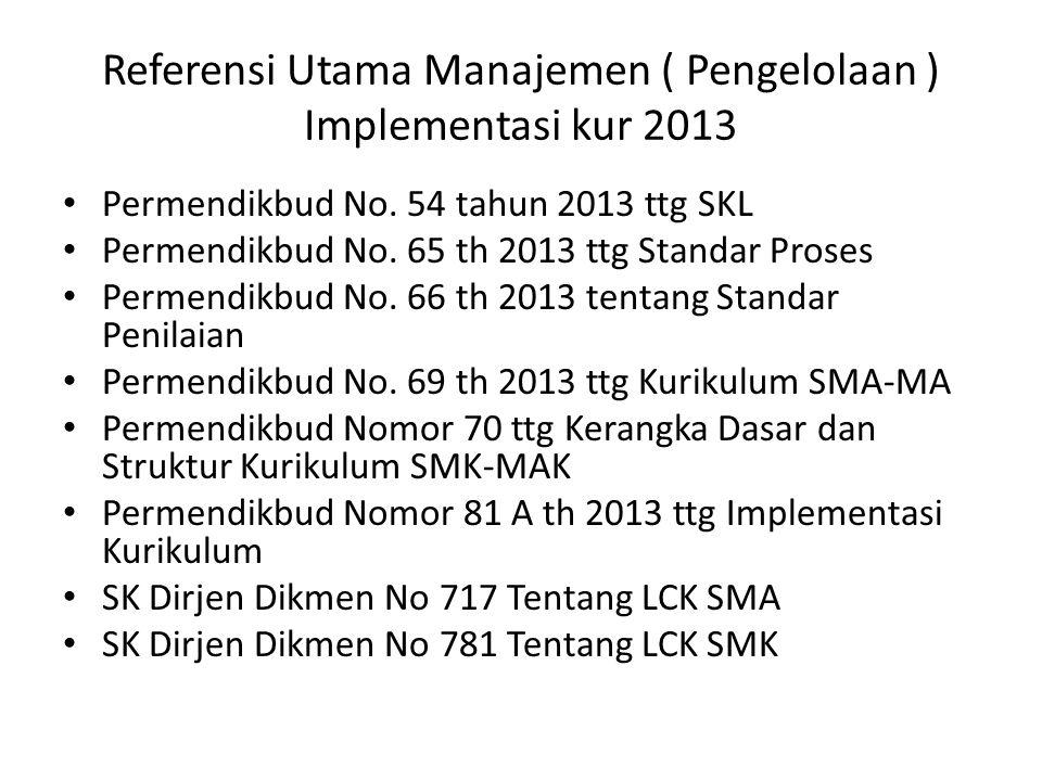 Referensi Utama Manajemen ( Pengelolaan ) Implementasi kur 2013 Permendikbud No. 54 tahun 2013 ttg SKL Permendikbud No. 65 th 2013 ttg Standar Proses