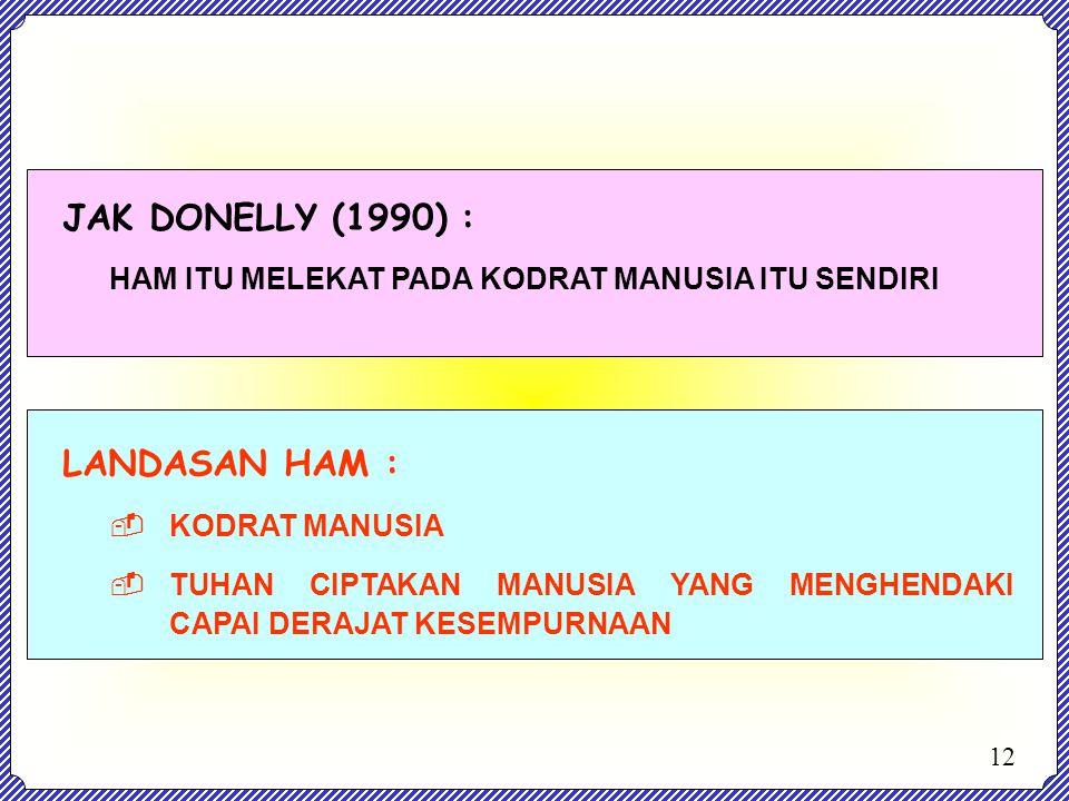 JAK DONELLY (1990) : HAM ITU MELEKAT PADA KODRAT MANUSIA ITU SENDIRI LANDASAN HAM :  KODRAT MANUSIA  TUHAN CIPTAKAN MANUSIA YANG MENGHENDAKI CAPAI D