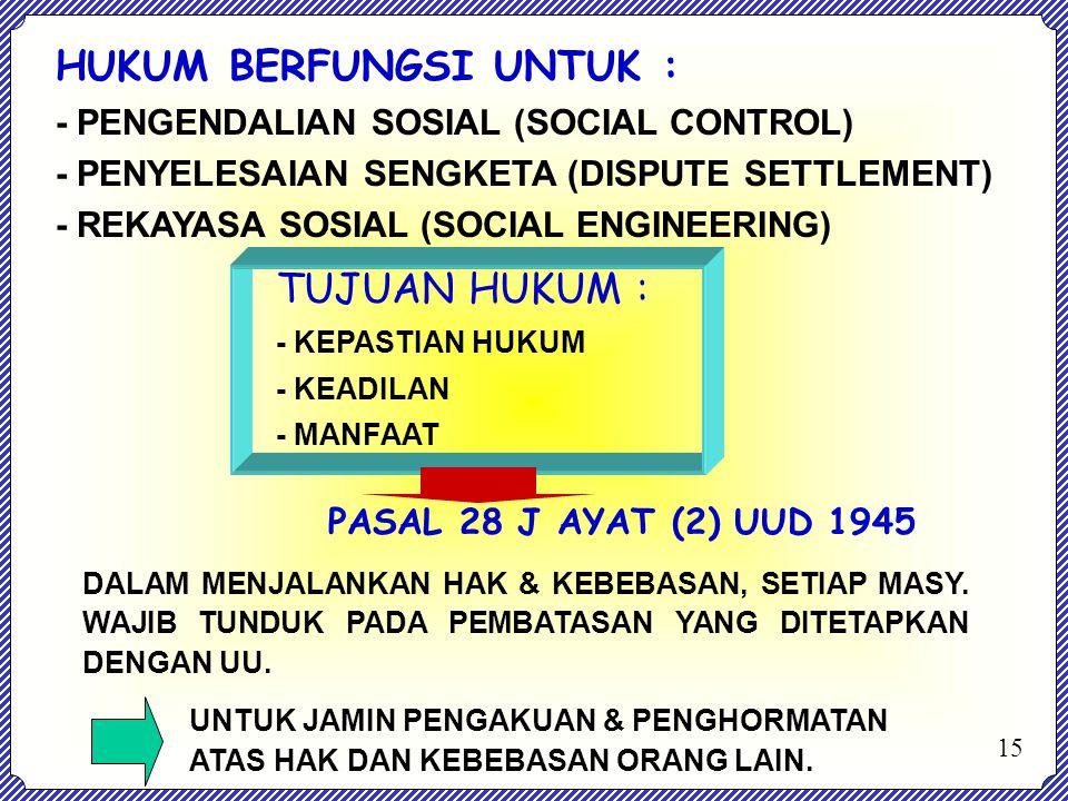 HUKUM BERFUNGSI UNTUK : - PENGENDALIAN SOSIAL (SOCIAL CONTROL) - PENYELESAIAN SENGKETA (DISPUTE SETTLEMENT) - REKAYASA SOSIAL (SOCIAL ENGINEERING) TUJ