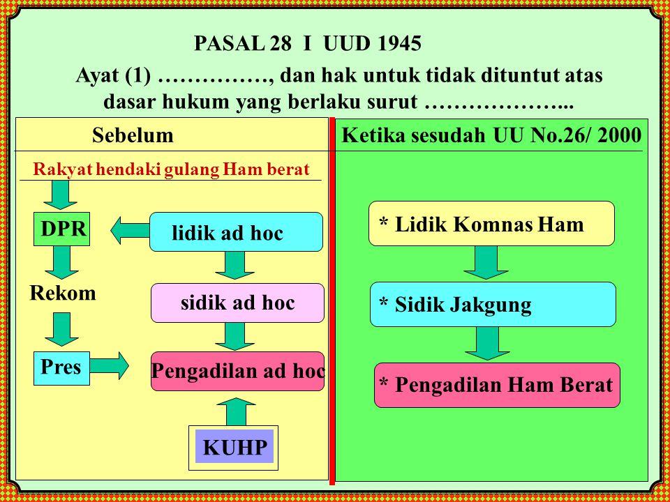 0 PASAL 28 I UUD 1945 Ayat (1) ……………, dan hak untuk tidak dituntut atas dasar hukum yang berlaku surut ………………... SebelumKetika sesudah UU No.26/ 2000