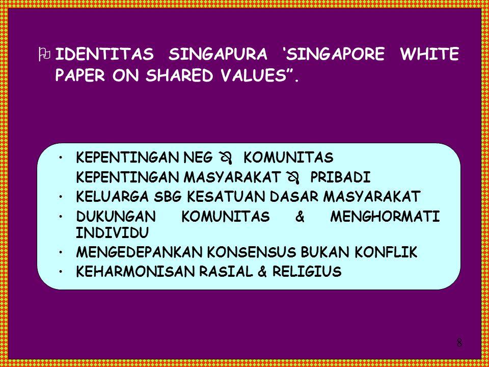 """ IDENTITAS SINGAPURA 'SINGAPORE WHITE PAPER ON SHARED VALUES"""". KEPENTINGAN NEG  KOMUNITAS KEPENTINGAN MASYARAKAT  PRIBADI KELUARGA SBG KESATUAN DAS"""