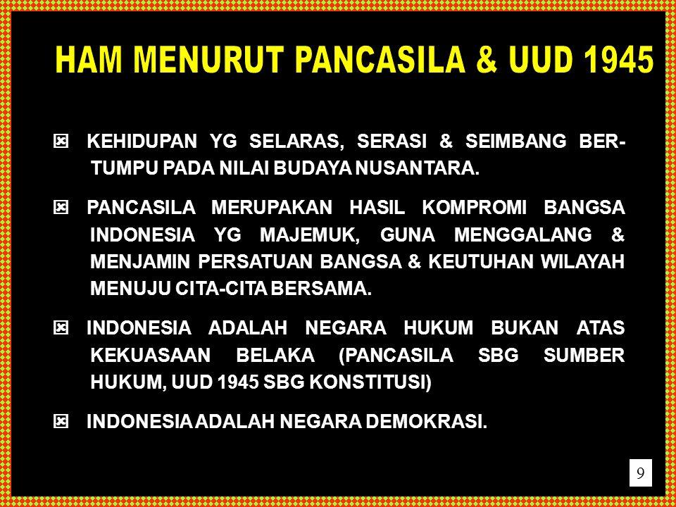  MELINDUNGI SEGENAP BANGSA INDONESIA & SELURUHTUMPAH DARAH INDONESIA  MEMAJUKAN KESEJAHTERAAN UMUM  MENCERDASKAN KEHIDUPAN BANGSA  MELAKSANAKAN KETERTIBAN DUNIA  HAK UNTUK HIDUP  HAK UNTUK BERKELUARGA & MELANJUTKAN KETURUNAN  HAK UNTUK MENGEMBANGKAN DIRI  HAK UNTUK MEMPEROLEH RASA KEADILAN  HAK ATAS KEBEBASAN PRIBADI  HAK ATAS RASA AMAN  HAK ATAS KESEJAHTERAAN  HAK TURUT SERTA DALAM PEMERINTAHAN  HAK WANITA  HAK ANAK HAM & KEBEBASAN DASAR MANUSIA TERDIRI DARI 10 BAGIAN : 10
