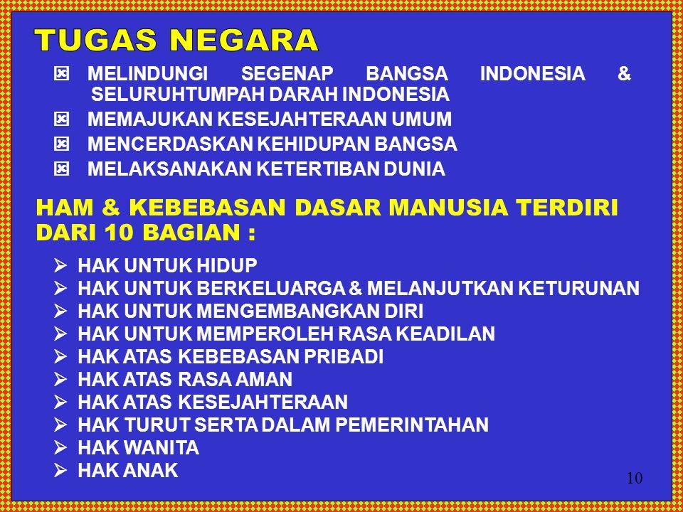  MELINDUNGI SEGENAP BANGSA INDONESIA & SELURUHTUMPAH DARAH INDONESIA  MEMAJUKAN KESEJAHTERAAN UMUM  MENCERDASKAN KEHIDUPAN BANGSA  MELAKSANAKAN KE