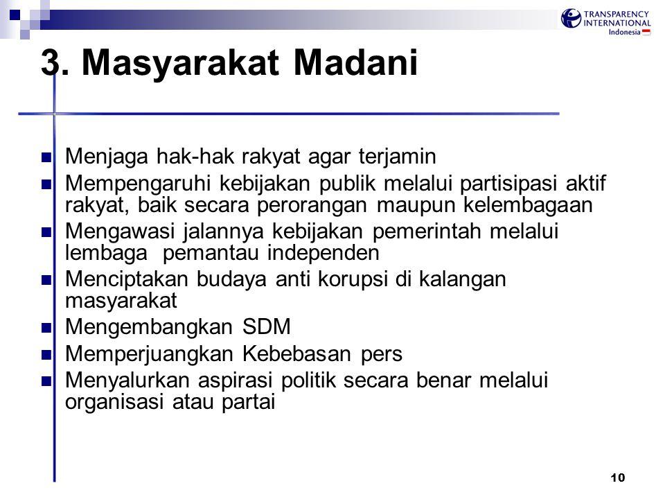 10 3. Masyarakat Madani Menjaga hak-hak rakyat agar terjamin Mempengaruhi kebijakan publik melalui partisipasi aktif rakyat, baik secara perorangan ma