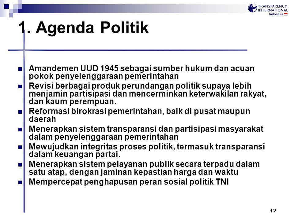 12 1. Agenda Politik Amandemen UUD 1945 sebagai sumber hukum dan acuan pokok penyelenggaraan pemerintahan Revisi berbagai produk perundangan politik s