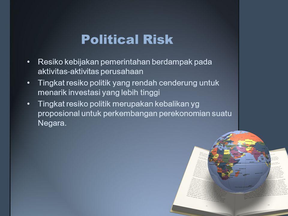 Political Risk Resiko kebijakan pemerintahan berdampak pada aktivitas-aktivitas perusahaan Tingkat resiko politik yang rendah cenderung untuk menarik