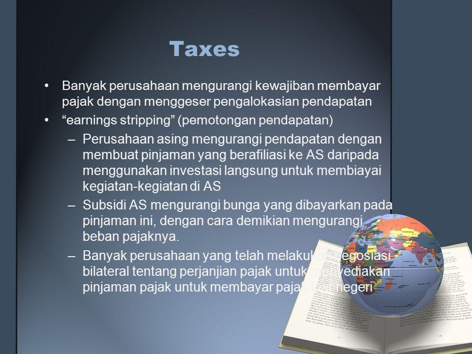 """Taxes Banyak perusahaan mengurangi kewajiban membayar pajak dengan menggeser pengalokasian pendapatan """"earnings stripping"""" (pemotongan pendapatan) –Pe"""