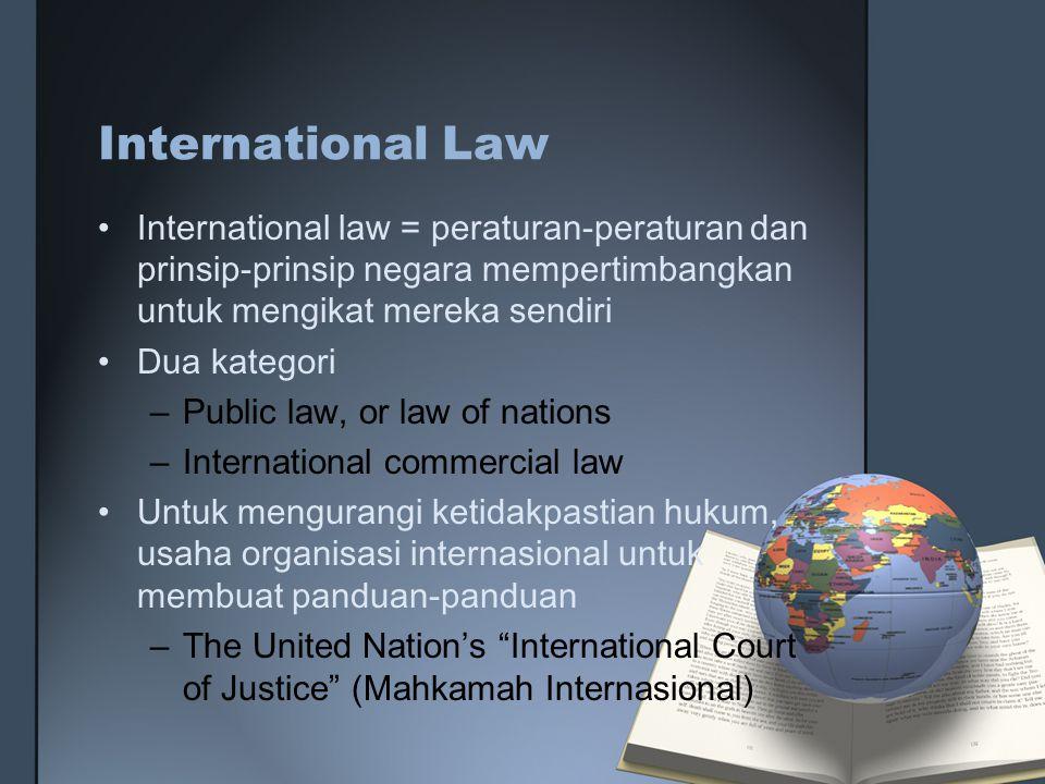 International Law International law = peraturan-peraturan dan prinsip-prinsip negara mempertimbangkan untuk mengikat mereka sendiri Dua kategori –Publ