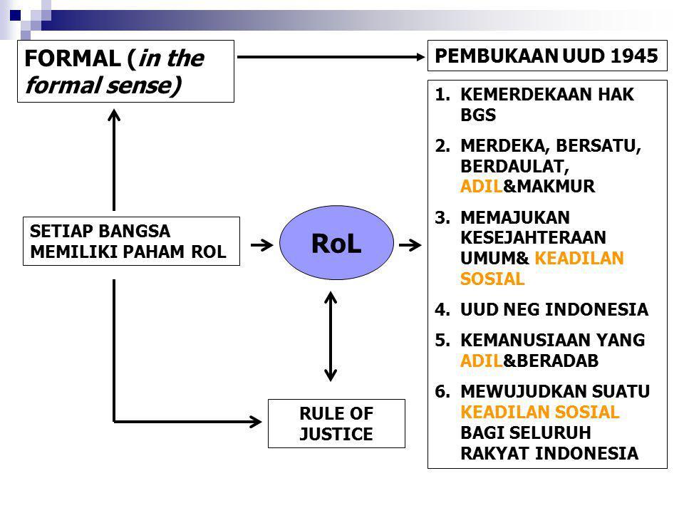 RoL 1.KEMERDEKAAN HAK BGS 2.MERDEKA, BERSATU, BERDAULAT, ADIL&MAKMUR 3.MEMAJUKAN KESEJAHTERAAN UMUM& KEADILAN SOSIAL 4.UUD NEG INDONESIA 5.KEMANUSIAAN