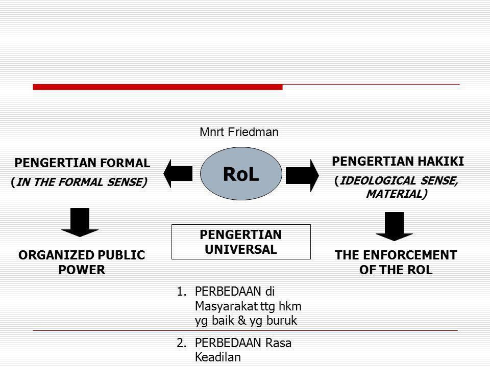 RoL PENGERTIAN HAKIKI (IDEOLOGICAL SENSE, MATERIAL) THE ENFORCEMENT OF THE ROL PENGERTIAN UNIVERSAL 1.PERBEDAAN di Masyarakat ttg hkm yg baik & yg bur
