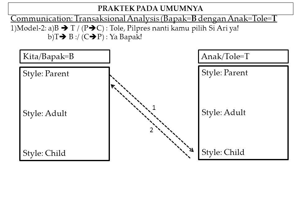 PRAKTEK PADA UMUMNYA Communication: Transaksional Analysis (Bapak=B dengan Anak=Tole=T 1)Model-2: a)B  T / (P  C) : Tole, Pilpres nanti kamu pilih Si Ari ya.