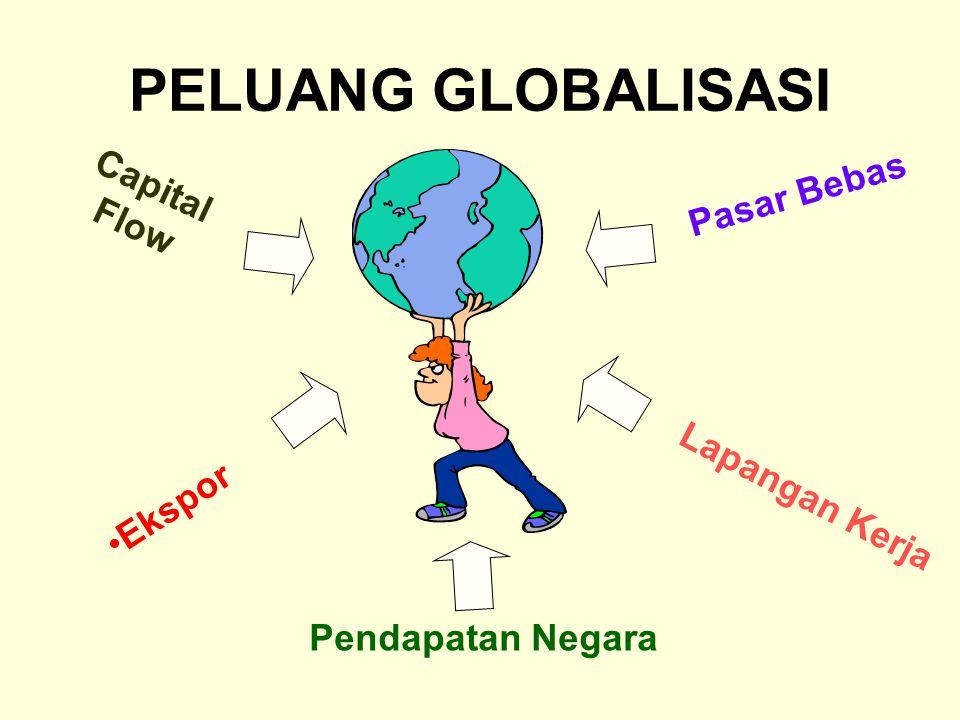 PELUANG GLOBALISASI Pasar Bebas Ekspor Capital Flow Lapangan Kerja Pendapatan Negara