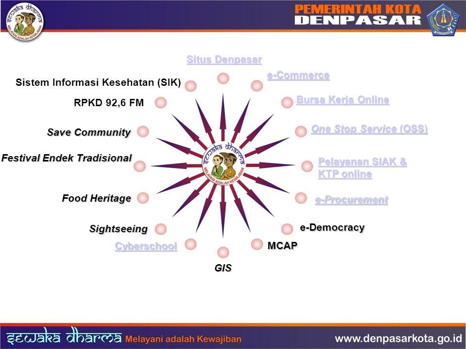 KEBIJAKAN PENINGKATAN PARTISIPASI MASYARAKAT  Hot Line Hallo Denpasar dengan kode akses (0361) 265656 (Bagian Humas dan Protokol)  Call Centre (0361) 223333 (BPBD)  Radio Pemerintah Kota Denpasar (RPKD 92,6 FM) Telpon (0361) 244444 (Kominfo)  Website : www.denpasarkota.go.id (Kominfo)  Pelayanan Pengaduan di masing – masing SKPD terutama melalui kotak pengaduan PENANGANAN PENGADUAN MASYARAKAT : PERTEMUAN / FORUM KOMUNIKASI DENGAN MASYARAKAT