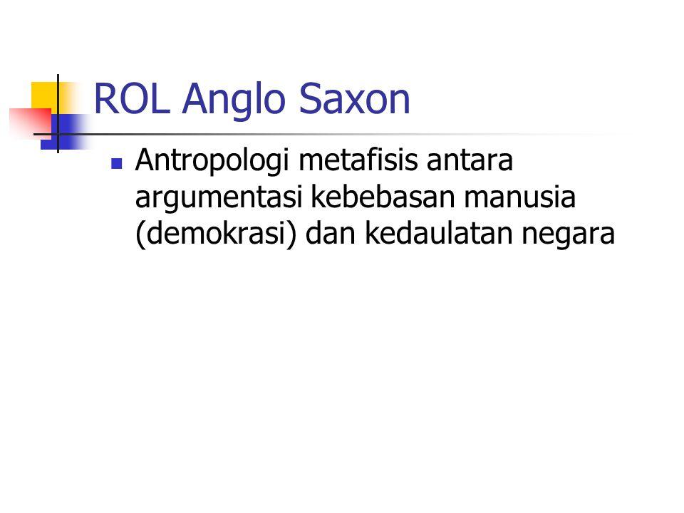ROL Anglo Saxon Antropologi metafisis antara argumentasi kebebasan manusia (demokrasi) dan kedaulatan negara