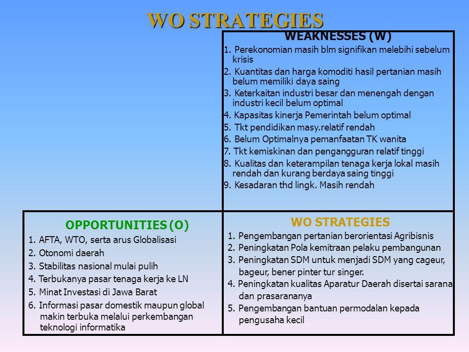 SO STRATEGIES OPPORTUNITIES (O) 1. AFTA, WTO, serta arus Globalisasi 2.
