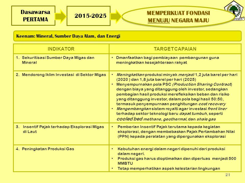 Dasawarsa PERTAMA 21 2015-2025 INDIKATORTARGET CAPAIAN 1.Sekuritisasi Sumber Daya Migas dan Mineral Dmanfaatkan bagi pembiayaan pembangunan guna menin