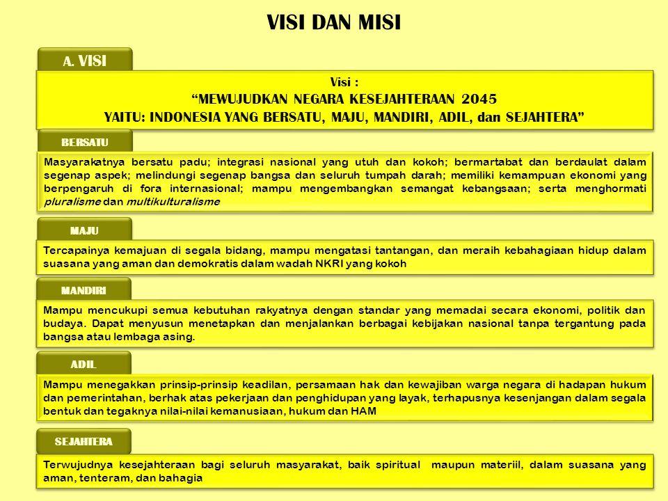 """VISI DAN MISI 4 A. VISI Visi : """"MEWUJUDKAN NEGARA KESEJAHTERAAN 2045 YAITU: INDONESIA YANG BERSATU, MAJU, MANDIRI, ADIL, dan SEJAHTERA"""" Visi : """"MEWUJU"""