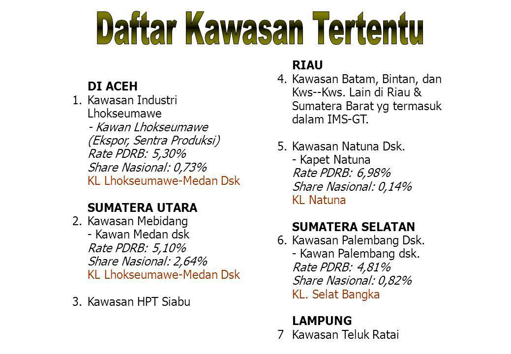 DI ACEH Kawasan Industri Lhokseumawe - Kawan Lhokseumawe (Ekspor, Sentra Produksi) Rate PDRB: 5,30% Share Nasional: 0,73% KL Lhokseumawe-Medan Dsk SUM